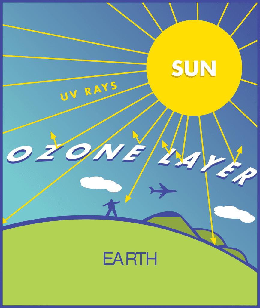 BeLabs inquinante ozono o3 caratteristiche e limiti di legge